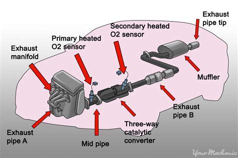 car engine exhaust diagram diagram auto parts catalog