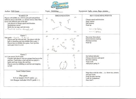 soccer lesson plan template soccer lesson plan template 28 images soccer lesson