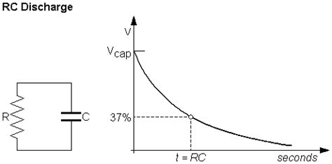 calculating capacitor time constant calculating capacitor charge discharge time using rc constant