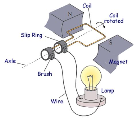 easy diagram maker a cyberphysics page