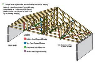 Common Pole Barn Sizes Residential Roof And Floor Framing Systems Part 1