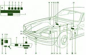 Jaguar Xjs Wiring Diagram 1986 Jaguar Xjs In Front Fuse Box Diagram Circuit Wiring