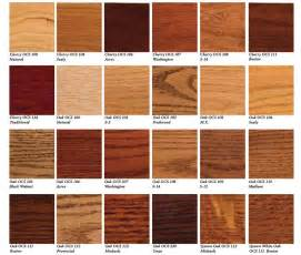 furniture stain colors stain color sles for s desk http defogitall