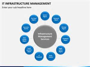 it infrastructure project plan template it infrastructure management powerpoint template