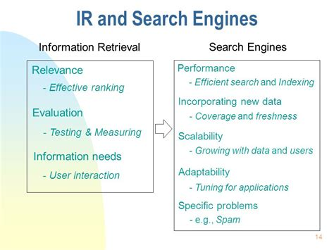 Information Search Engine Search Engines And Information Retrieval Ppt