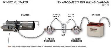 wiring diagram for a starter solenoid techunick biz