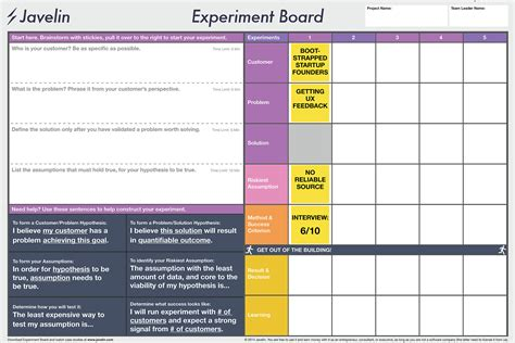 experiment design lean startup a guide to validating product ideas with quick and simple