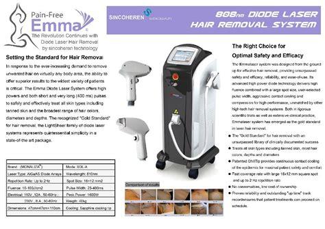 laser light sheer tm diode laser system cena new 400 ms extended pulse lightsheer et diode laser epilation system laser monaliza