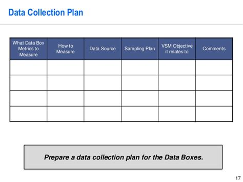 data strategy template data conversion strategy template