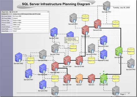 database diagram visio sql server cluster visio diagram techyv