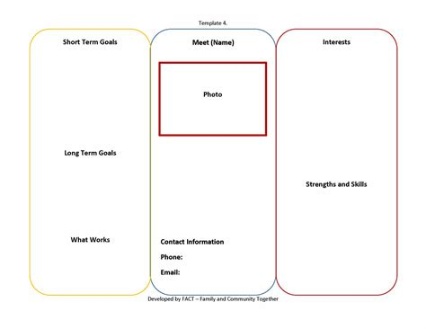 person centred planning tools templates stunning person centered planning template ideas