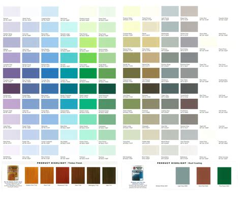paint colours for house interior dulux interior paint colour chart wohndesignideen com