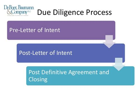 Letter Of Intent Due Diligence Due Diligence How Buyers Can Protect Themselves In Purchasing A Com