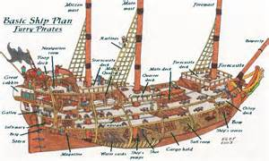 pirate ship deck layout sailing ship deck plans ship