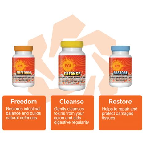 Freedom Detox by Freedom Cleanse Restore