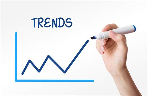 What Trends Are You by How To Keep Up With The Marketing Trends For 2015