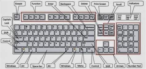 fungsi keyboard komputer dan jenis jenis keyboard komputer the knownledge