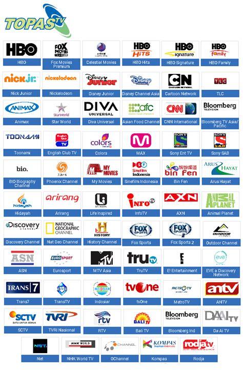 Dekoder Topastv All Channel topas tv indonesia