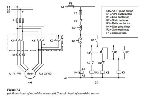 power and circuit diagram of delta starter
