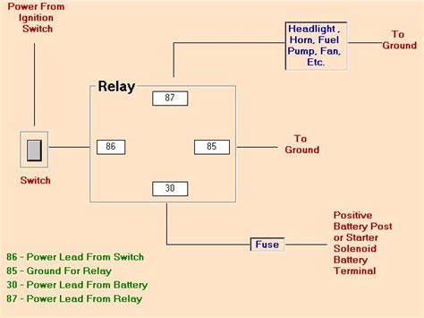 horn relay wiring diagram 4 pin horn relay wiring search willys jeep