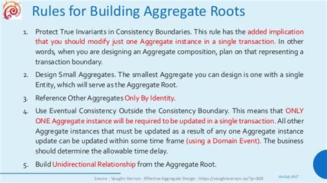 repository pattern aggregate root enterprise software architecture styles