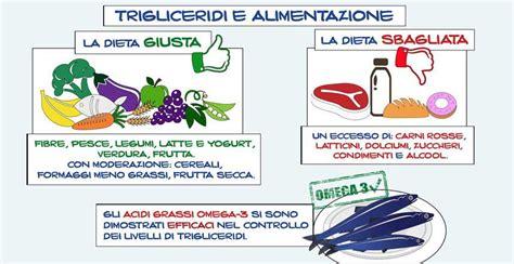 alimentazione trigliceridi alti ridurre i trigliceridi alti cosa 232 possibile fare