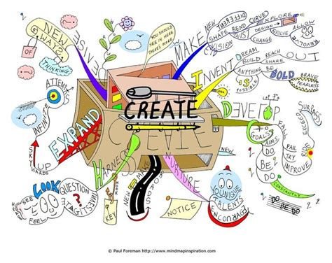 creative mind a diary of mental illness books 25 unique mind map design ideas on