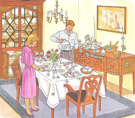vocabulario de la casa parte cocina  comedor