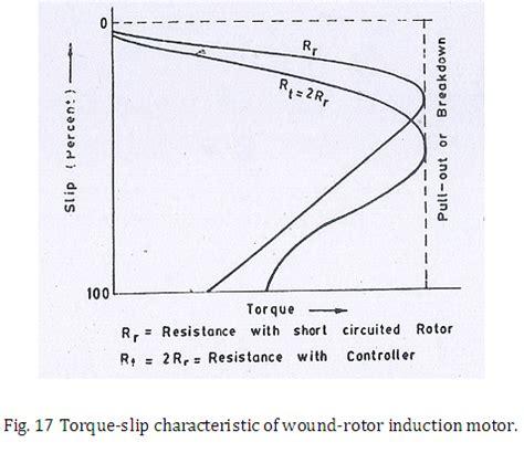 torque speed characteristics of induction motor pdf torque speed characteristics of induction motor pdf 28 images item msc 1 vsi540a2 25u ac