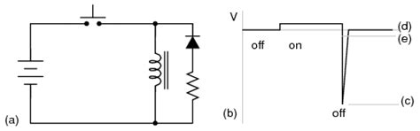inductive kick calculation inductive kickback voltage calculation 28 images inductor commutating circuits diodes and