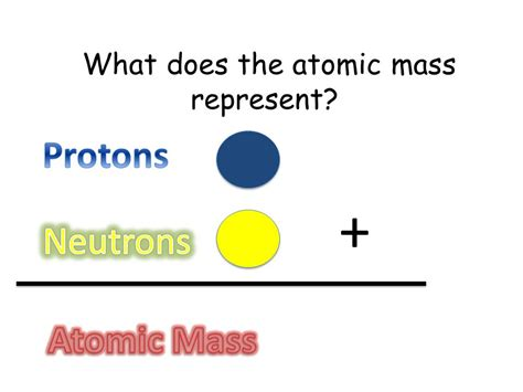 Proton Atomic Mass by Part A Atomic Structure Ppt