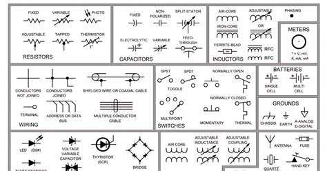 wiring diagram symbols wiring diagram and