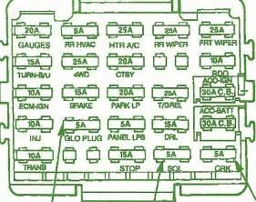 1994 gmc 1500 classic sle fuse box diagram circuit wiring diagrams