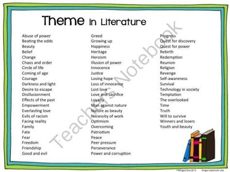 theme exles for books theme list literature from wingedone on teachersnotebook