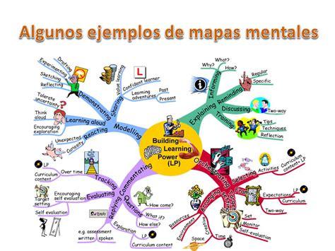 mapas mentales imagenes ejemplos aprender y ense 241 ar con mapas mentales mgr jorge grigoriu
