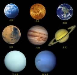 矮行星 图片 互动百科