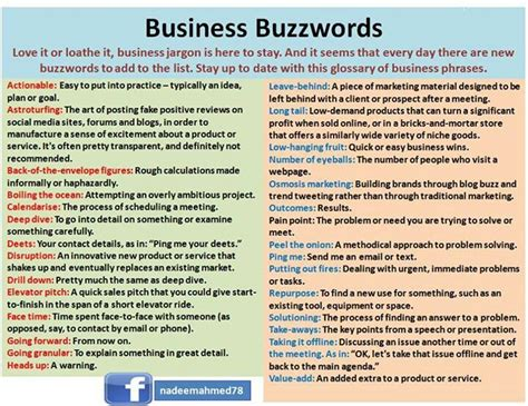 It S Just Business business buzzwords it s just business