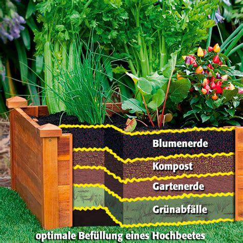 Aufbau Eines Hochbeetes Im Garten 2372 by Hochbeet Klassik Sechseckig Stapelbar Akazie