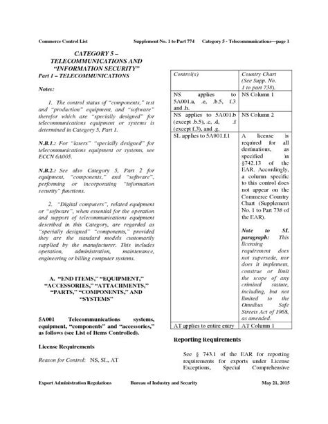 supplement 1 to part 774 list of authorised dealers category sl pdf document