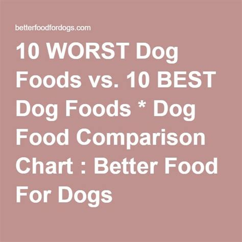 puppy food vs food 10 worst foods vs 10 best foods food comparison chart better food for