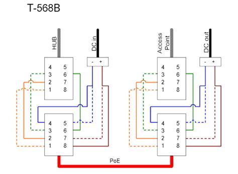 D Link Connector Rj45 Cat5 Konektor Rj 45 Dlink Cat 5 T3010 ฝากไฟไปก บสายแลน หร อ poe power ethernet