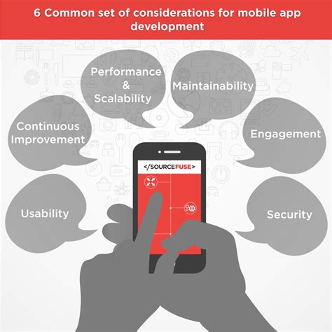 design guidelines for mobile apps mobile app development considerations sourcefuse