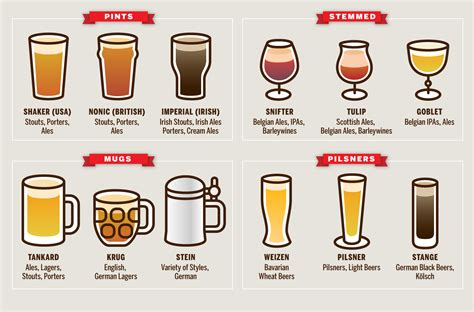 barware glasses guide beer 101 d magazine