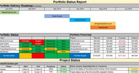 project reporting template excel project status report template excel free