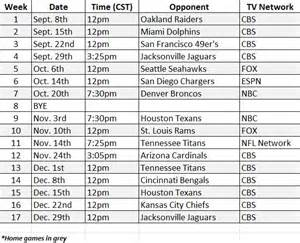 indianapolis colts schedule 2013 2014
