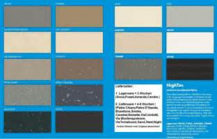 high dusche high techboard 1000 x 800 x 48 mm nutzfl 228 che version