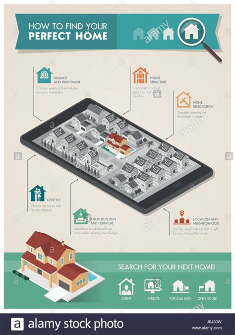 find your perfect home how to find your perfect home infographic residential area on a stock vector art illustration