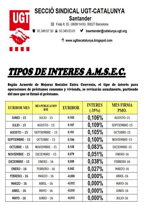 interes banco tipo interes credito personal banco santander icjucreditos