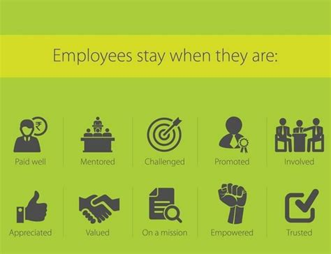 Do Employers Care Where You Get Your Mba by Why Employees Stay Ali Ghaemi