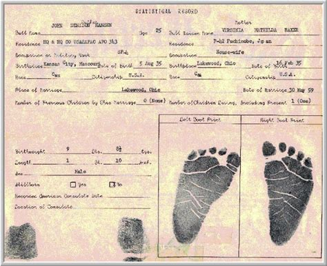 Baby Birth Record Pin Baby Birth Certificate Template This Blank Printable Pictures Page 3 On